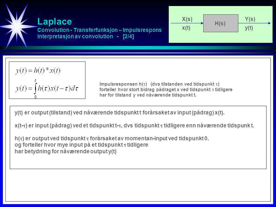 Laplace Convolution - Transferfunksjon – Impulsrespons Interpretasjon av convolution - [2/4]